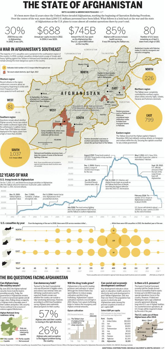 AfghanistanMap_t540