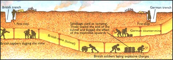 The Trenches of WWI: Hell on Earth – Maiden on the Midway